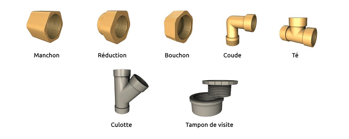Les principales formes de raccords plomberie