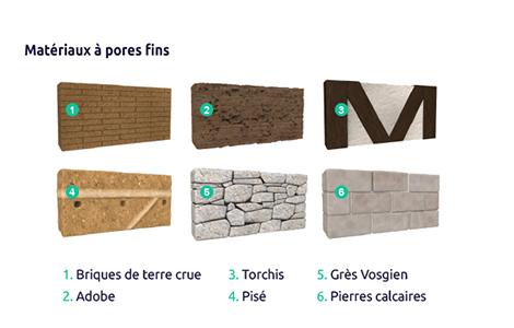 Remontées capillaires et matériaux poreux