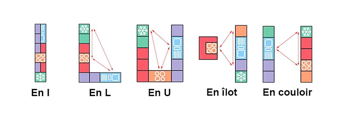 Triangle d'activité selon implantation