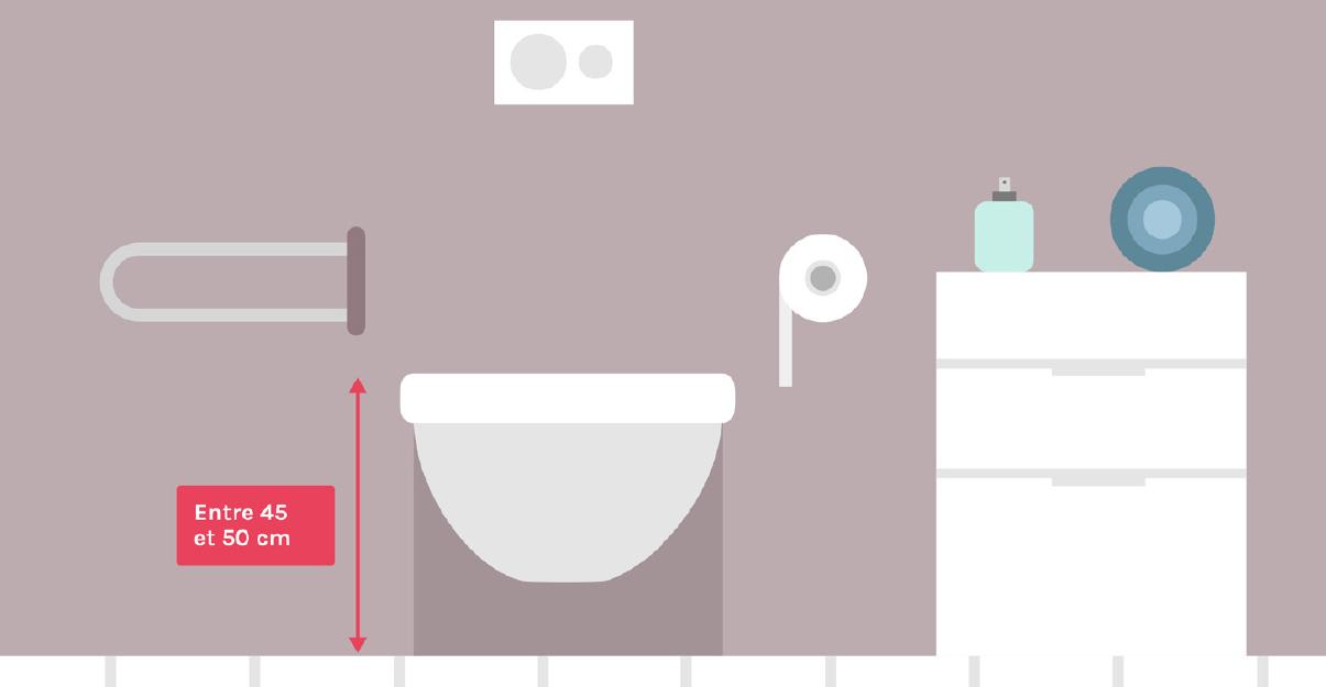 Accessibilité et WC