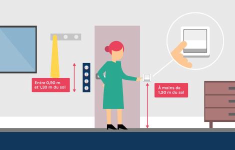 Accessibilité, prises et interrupteurs