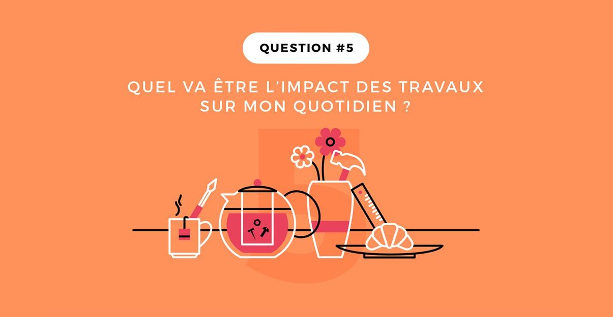 Question 5: l'impact des travaux sur votre quotidien
