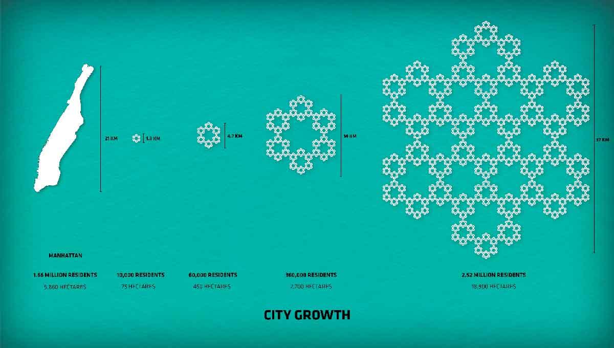 La ville flottante Océanix
