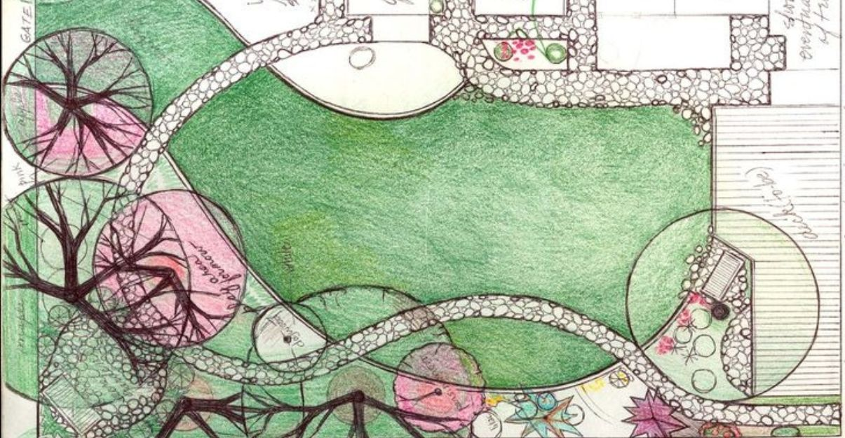 Comment faire un plan d'aménagement paysager ?