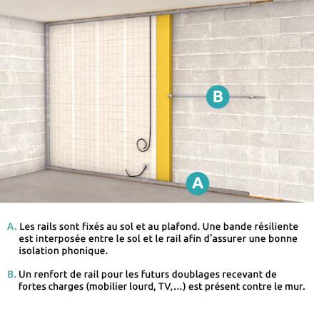 Checklist isolation mur intérieur étape 1
