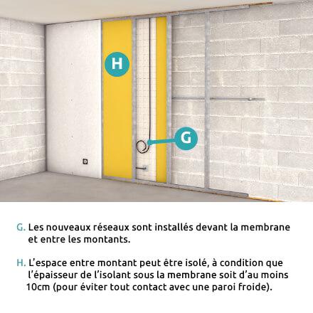 Checklist isolation mur intérieur étape 4